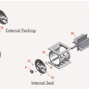 Rotary Valve Exploded View Airlock Internal Seal