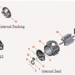 Rotary Valve Exploded View Feeder Internal Seal