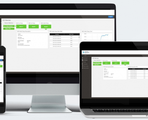 A tablet, desktop and laptop displaying Clarity tracking software big